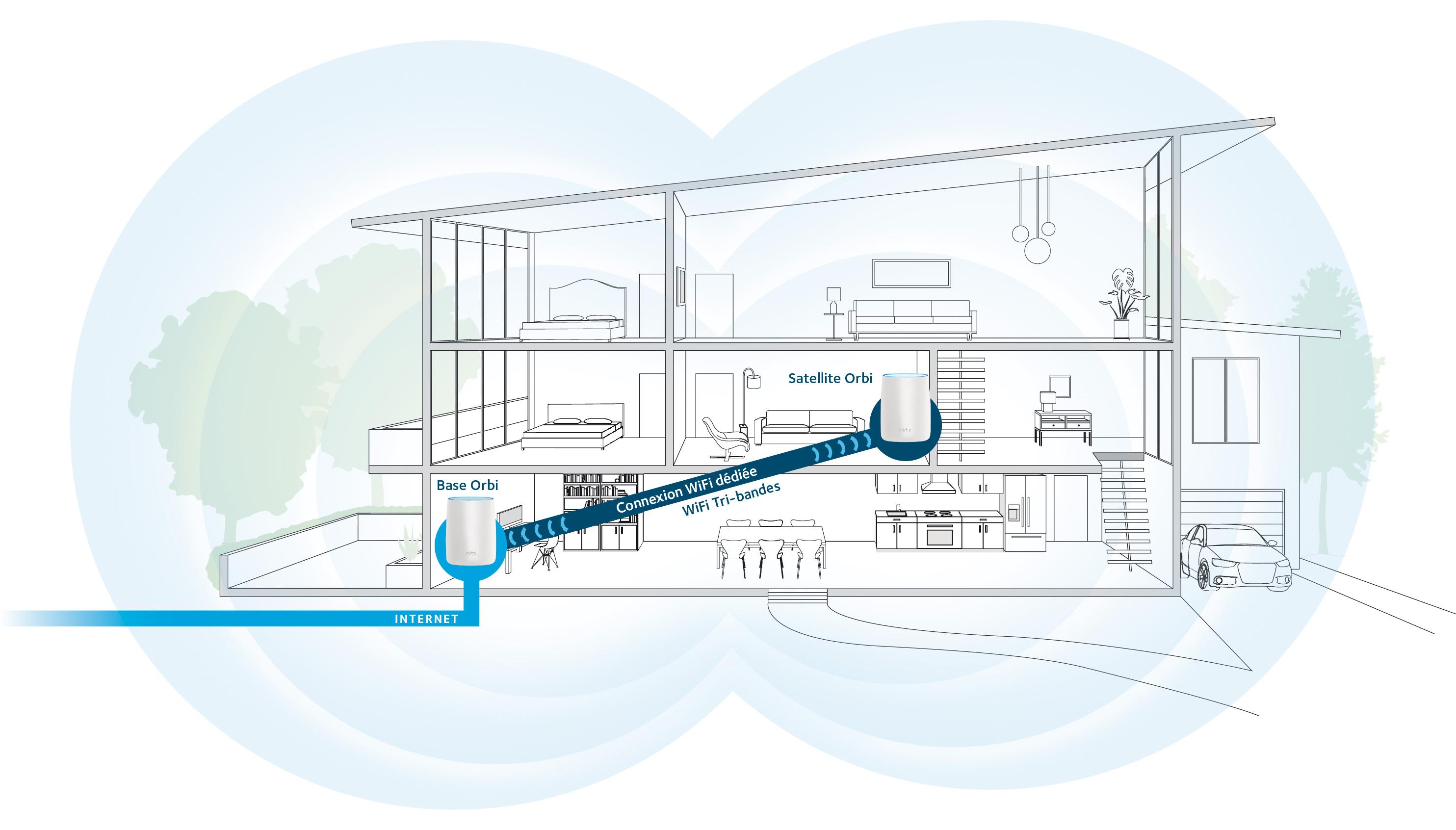 rbk50-house-diagram